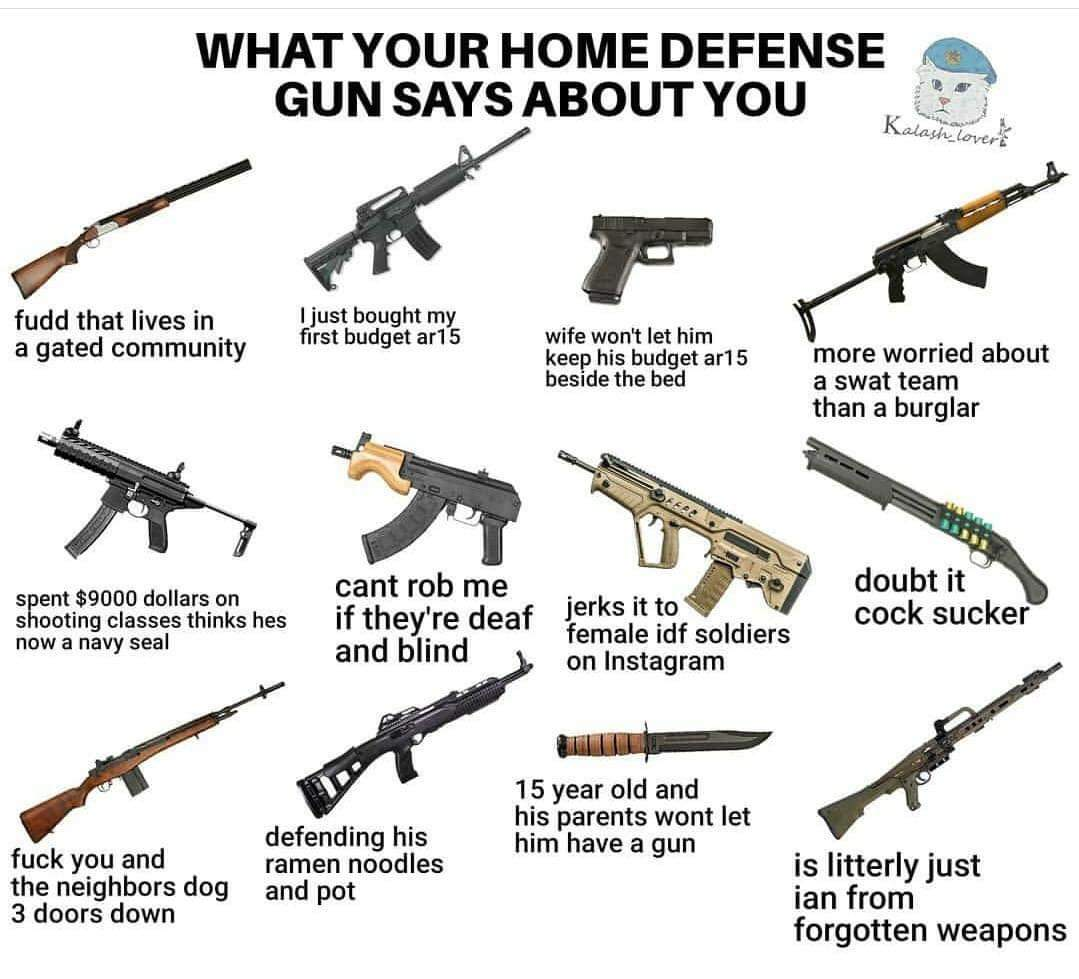 Lakásvédelem az USA-ban – Ki vagy Te a fegyvered alapján? (Humor)