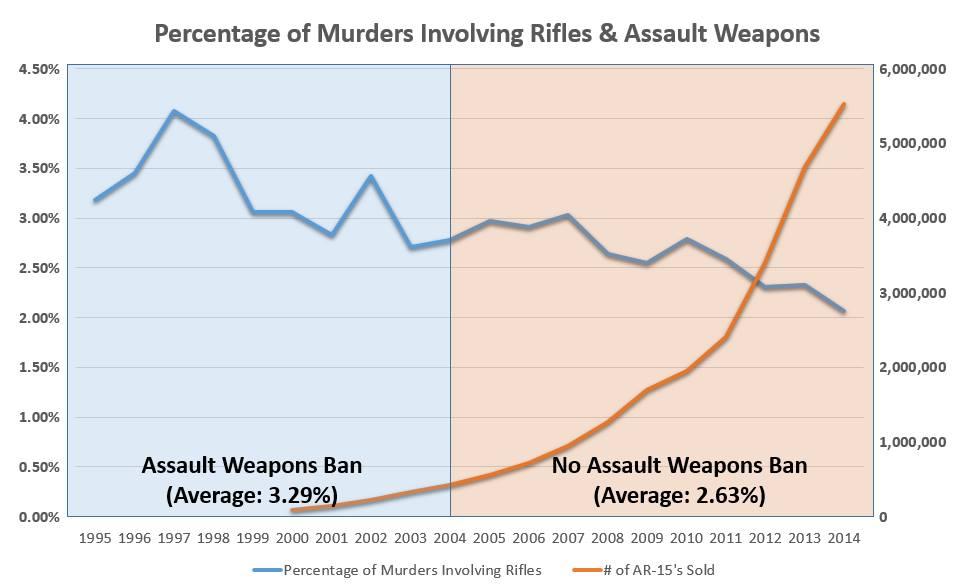 Egy kis statisztika – mit ér a betiltás?