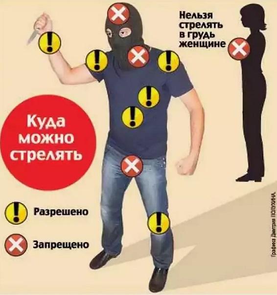 Orosz oktató ábrácska: hova lőhetünk/nem lőhetünk GUMILÖVEDÉKESSEL