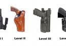 Pisztolytáska védelmi szintek (Retention Holster Level 1-4)