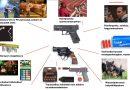 Mi mindenre JÓ a gáz-riasztó fegyver?