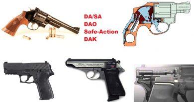 Fegyvertechnikai alapismeretek 2. – ELSÜTŐSZERKEZETEK – DA/SA, DAO, Safe-Action, DAK